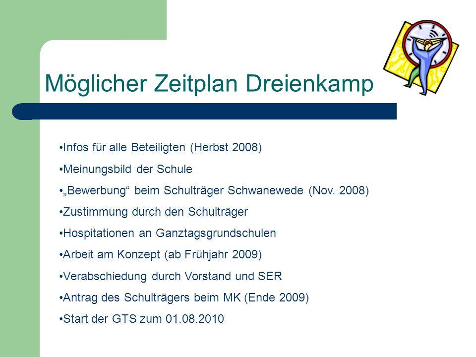 Möglicher Zeitplan Dreienkamp Infos für alle Beteiligten (Herbst 2008) Meinungsbild der Schule Bewerbung beim Schulträger Schwanewede (Nov.