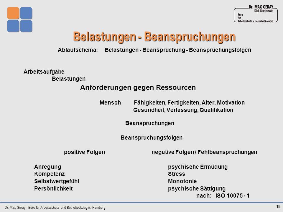 Dr. Max Geray | Büro für Arbeitsschutz und Betriebsökologie, Hamburg 18 Belastungen - Beanspruchungen Belastungen - Beanspruchungen Ablaufschema: Bela