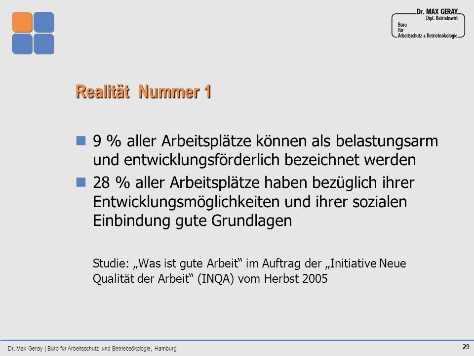 Dr. Max Geray | Büro für Arbeitsschutz und Betriebsökologie, Hamburg 29 Realität Nummer 1 9 % aller Arbeitsplätze können als belastungsarm und entwick