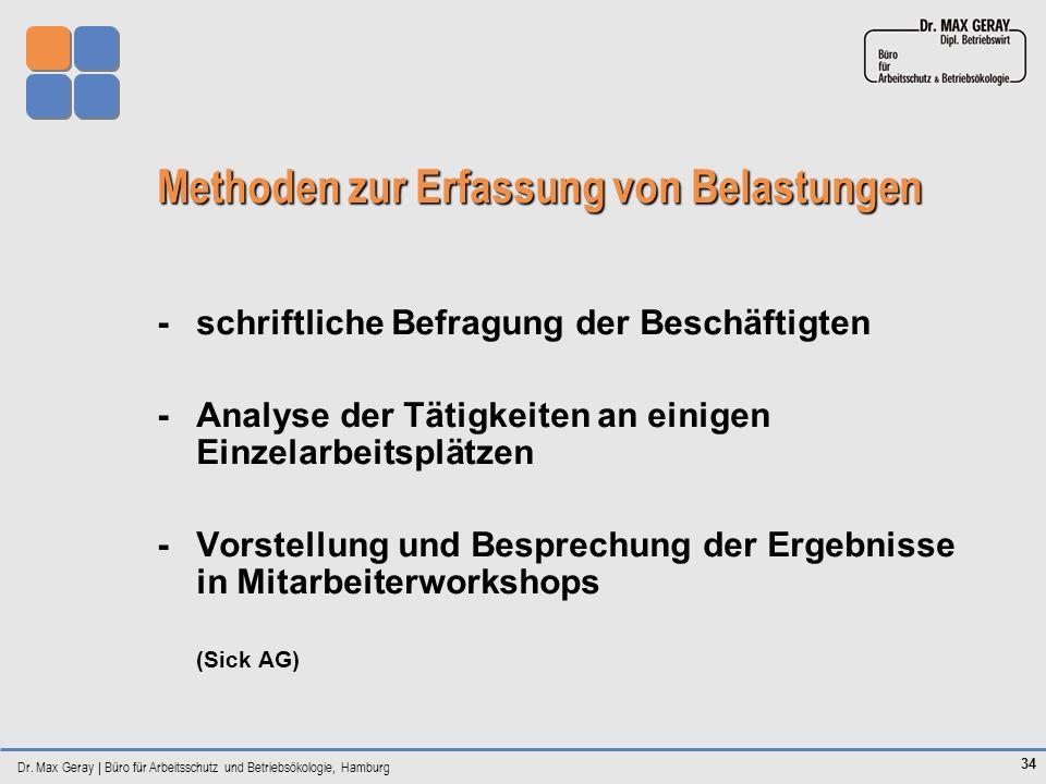 Dr. Max Geray | Büro für Arbeitsschutz und Betriebsökologie, Hamburg 34 Methoden zur Erfassung von Belastungen -schriftliche Befragung der Beschäftigt