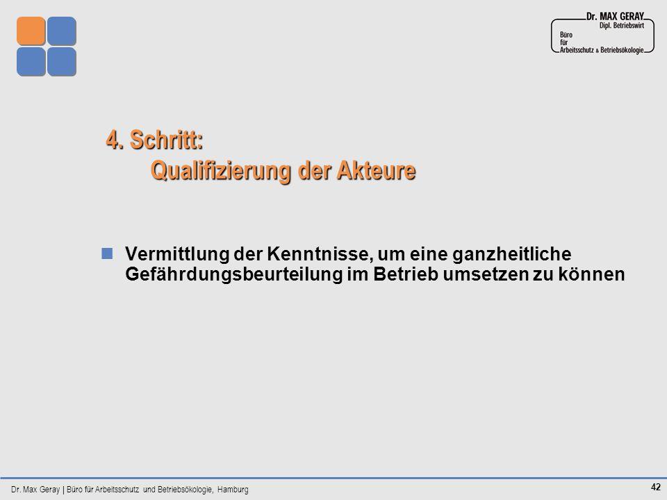 Dr. Max Geray | Büro für Arbeitsschutz und Betriebsökologie, Hamburg 42 4. Schritt: Qualifizierung der Akteure Vermittlung der Kenntnisse, um eine gan