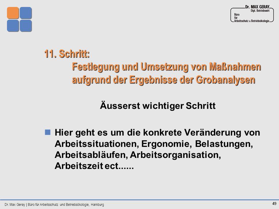 Dr. Max Geray | Büro für Arbeitsschutz und Betriebsökologie, Hamburg 49 11. Schritt: Festlegung und Umsetzung von Maßnahmen aufgrund der Ergebnisse de