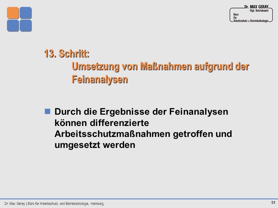 Dr. Max Geray | Büro für Arbeitsschutz und Betriebsökologie, Hamburg 51 13. Schritt: Umsetzung von Maßnahmen aufgrund der Feinanalysen Durch die Ergeb