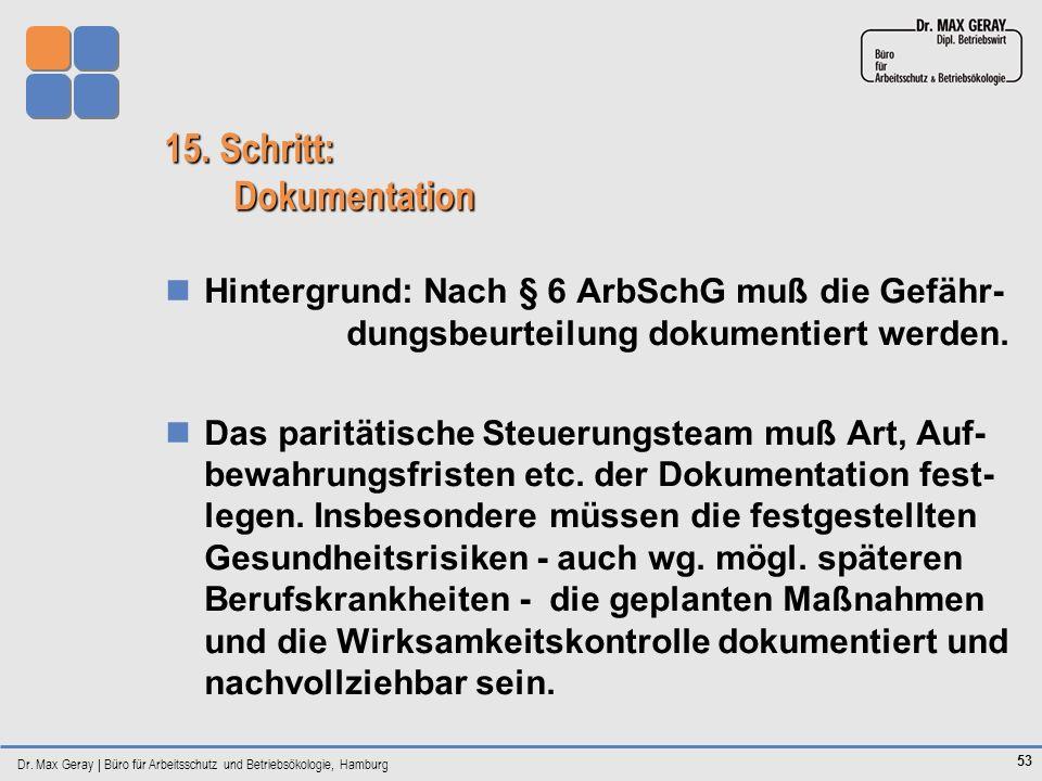 Dr. Max Geray | Büro für Arbeitsschutz und Betriebsökologie, Hamburg 53 15. Schritt: Dokumentation Hintergrund: Nach § 6 ArbSchG muß die Gefähr- dungs