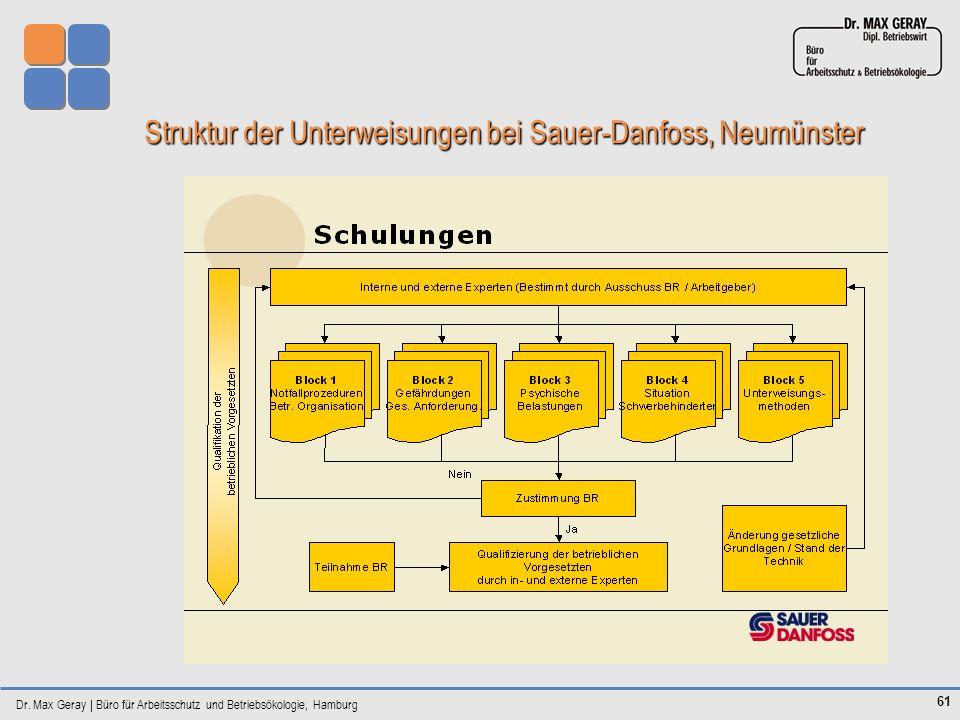 Dr. Max Geray | Büro für Arbeitsschutz und Betriebsökologie, Hamburg 61 Struktur der Unterweisungen bei Sauer-Danfoss, Neumünster