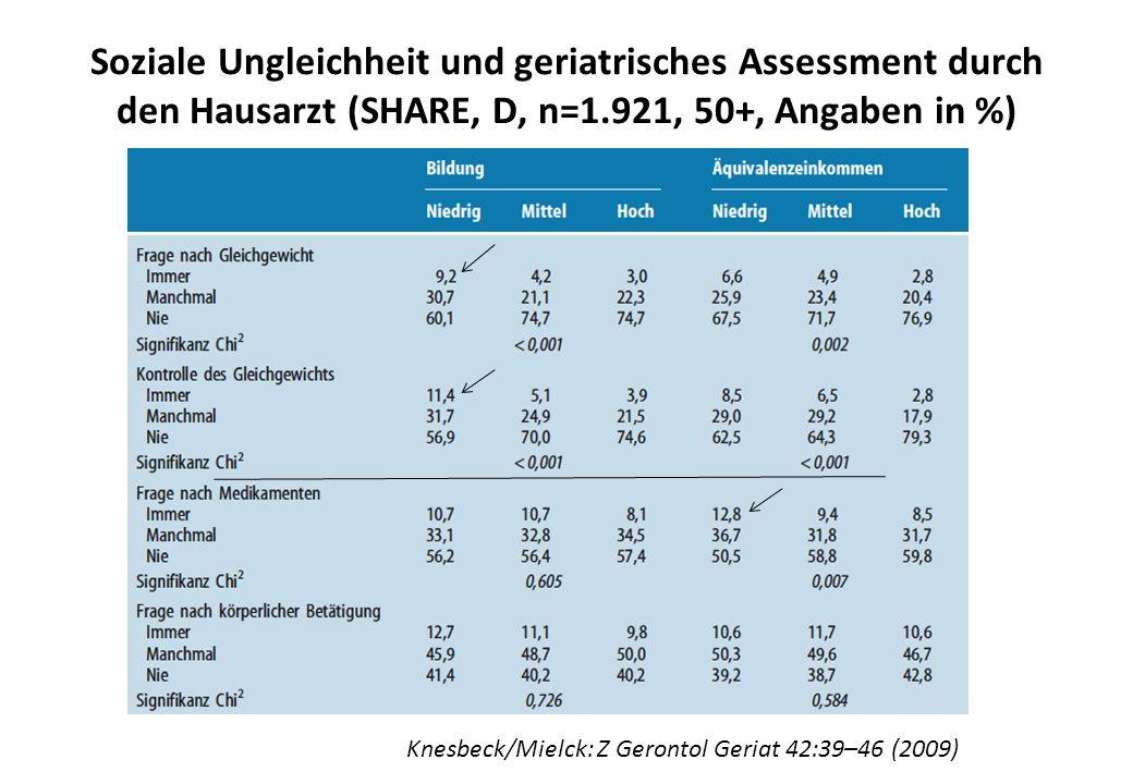 Soziale Ungleichheit und geriatrisches Assessment durch den Hausarzt (SHARE, D, n=1.921, 50+, Angaben in %) Knesbeck/Mielck: Z Gerontol Geriat 42:39–4