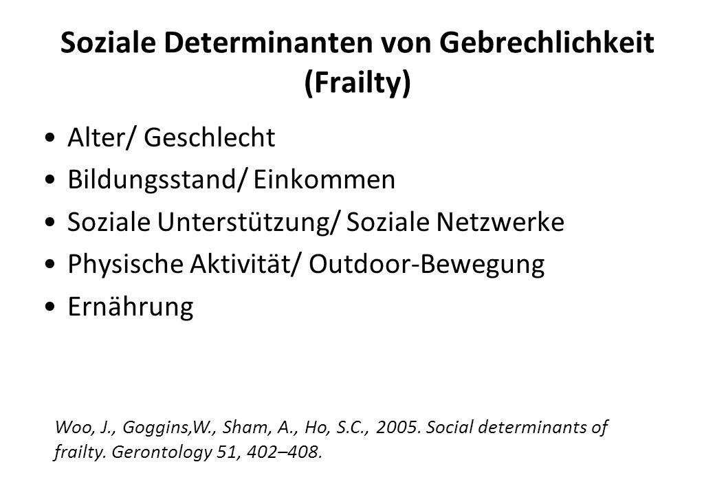 Soziale Determinanten von Gebrechlichkeit (Frailty) Alter/ Geschlecht Bildungsstand/ Einkommen Soziale Unterstützung/ Soziale Netzwerke Physische Akti