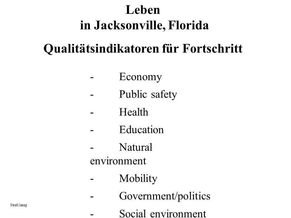 Leben in Jacksonville, Florida Qualitätsindikatoren für Fortschritt -Economy -Public safety -Health -Education -Natural environment -Mobility -Governm