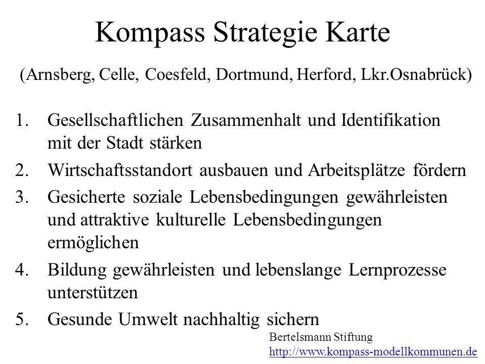 Kommunales Projekt zum Aufbau einer Strategischen Steuerung (KOMPASS) Grundidee: Gestaltung einer kommunalen Verantwortungsgemeinschaft Übergreifende Ziele aller vier Politikfelder: z.B.
