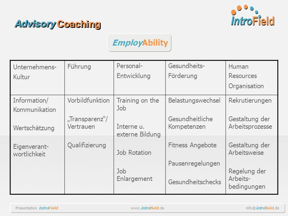 EmployAbility Unternehmens- Kultur Führung Personal- Entwicklung Gesundheits- Förderung Human Resources Organisation Information/ Kommunikation Wertsc