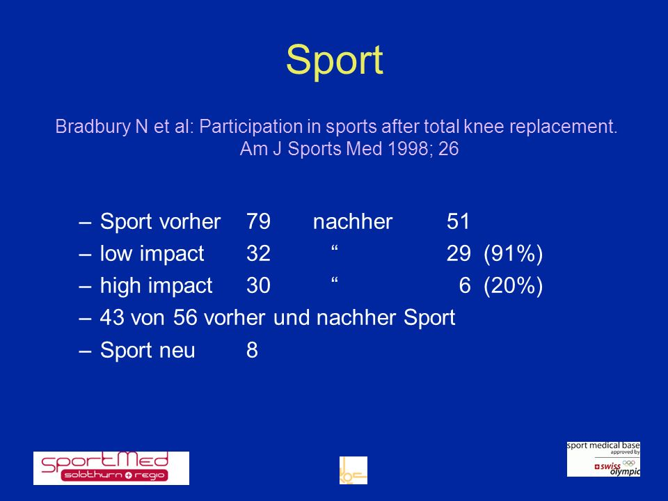 Sport Bradbury N et al: Participation in sports after total knee replacement. Am J Sports Med 1998; 26 –Sport vorher79nachher51 –low impact32 29 (91%)