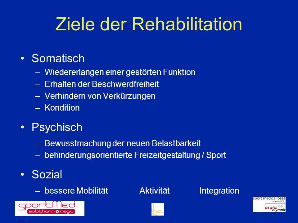 Ziele der Rehabilitation Somatisch –Wiedererlangen einer gestörten Funktion –Erhalten der Beschwerdfreiheit –Verhindern von Verkürzungen –Kondition Ps