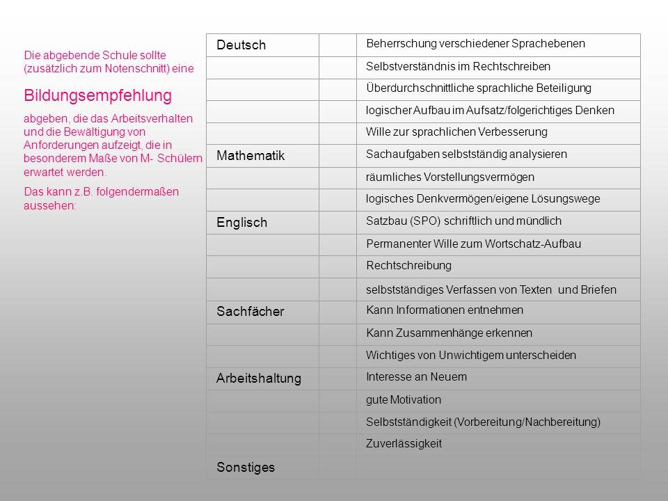 Deutsch Beherrschung verschiedener Sprachebenen Selbstverständnis im Rechtschreiben Überdurchschnittliche sprachliche Beteiligung logischer Aufbau im