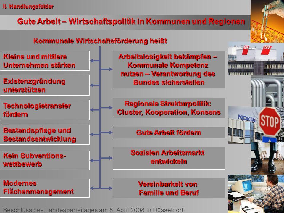 Beschluss des Landesparteitages am 5. April 2008 in Düsseldorf Gute Arbeit – Wirtschaftspolitik in Kommunen und Regionen Kommunale Wirtschaftsförderun