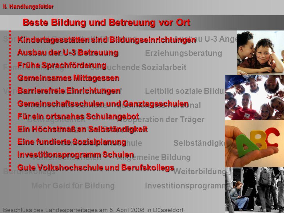 Beschluss des Landesparteitages am 5. April 2008 in Düsseldorf Sprach- und GesundheitsförderungAusbau U-3 Angebote Bündnisse für FamilienErziehungsber