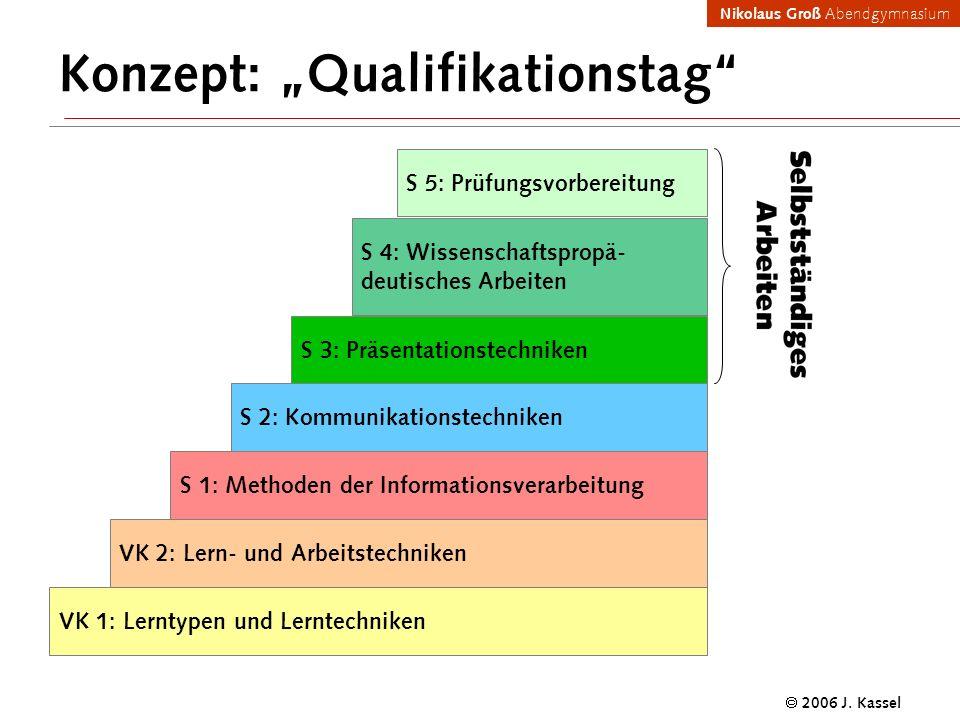 Nikolaus Groß Abendgymnasium 2006 J. Kassel Konzept: Qualifikationstag VK 1: Lerntypen und Lerntechniken VK 2: Lern- und Arbeitstechniken S 1: Methode