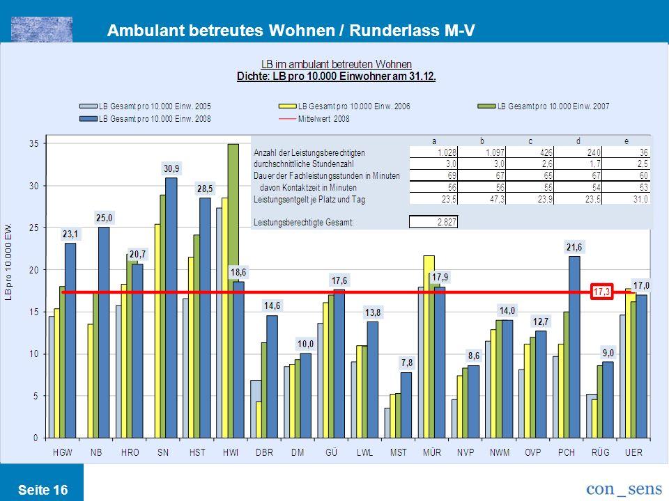 Ambulant betreutes Wohnen / Runderlass M-V Seite 16