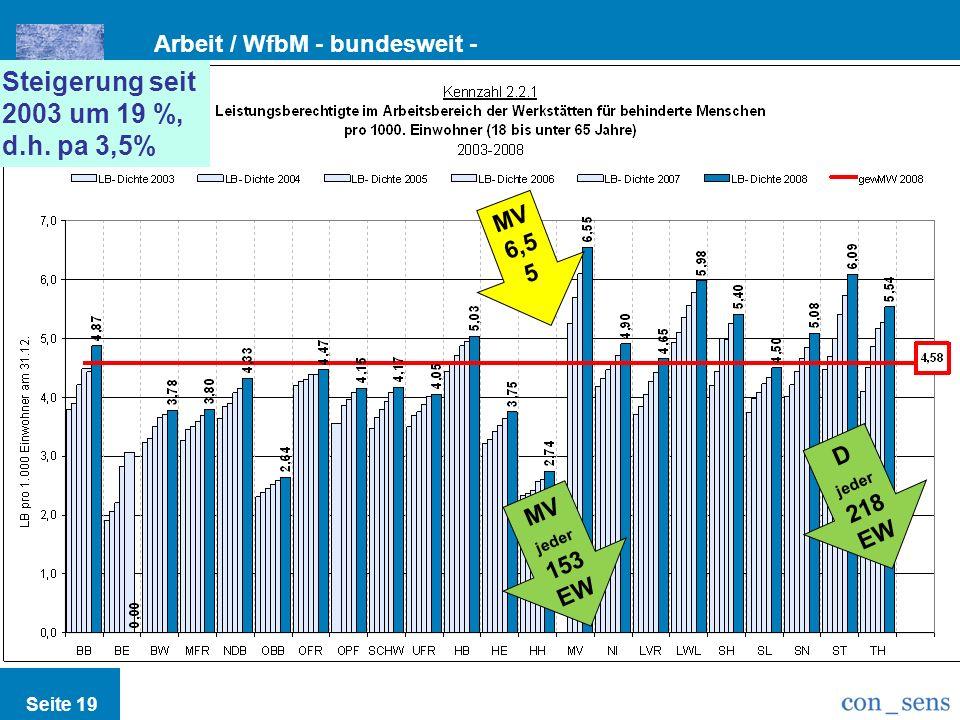 Arbeit / WfbM - bundesweit - Seite 19 n Steigerung seit 2003 um 19 %, d.h.