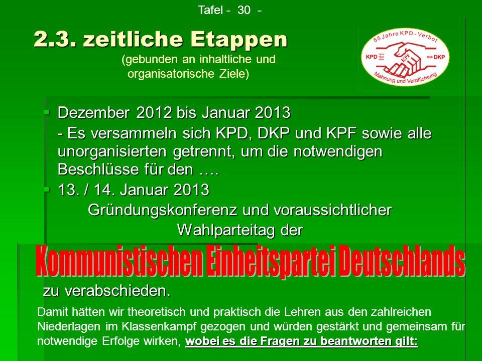 Dezember 2012 bis Januar 2013 - Es versammeln sich KPD, DKP und KPF sowie alle unorganisierten getrennt, um die notwendigen Beschlüsse für den …. 13.