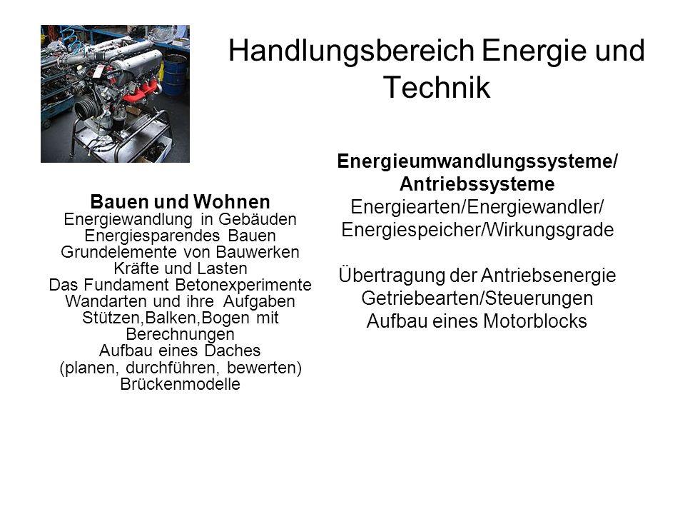 Handlungsbereich Energie und Technik Bauen und Wohnen Energiewandlung in Gebäuden Energiesparendes Bauen Grundelemente von Bauwerken Kräfte und Lasten