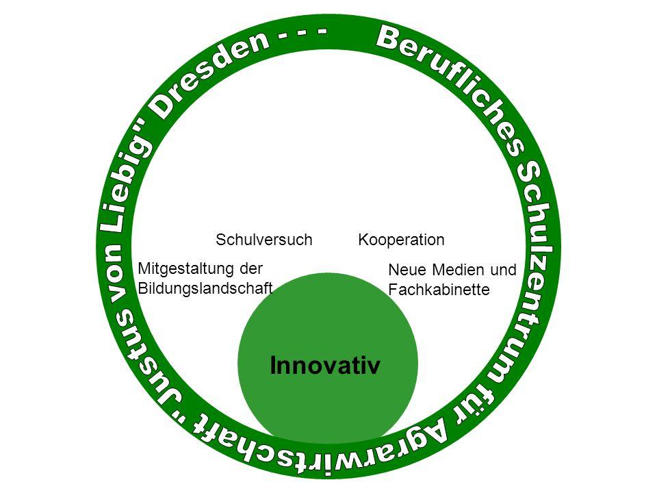 Innovativ SchulversuchKooperation Mitgestaltung der Bildungslandschaft Neue Medien und Fachkabinette