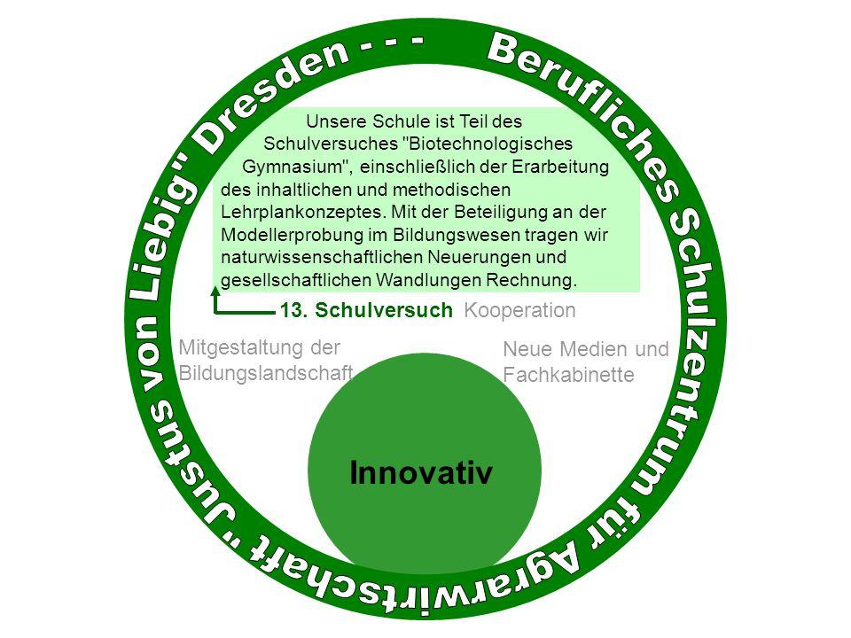 Unsere Schule ist Teil des Schulversuches Biotechnologisches Gymnasium , einschließlich der Erarbeitung des inhaltlichen und methodischen Lehrplankonzeptes.