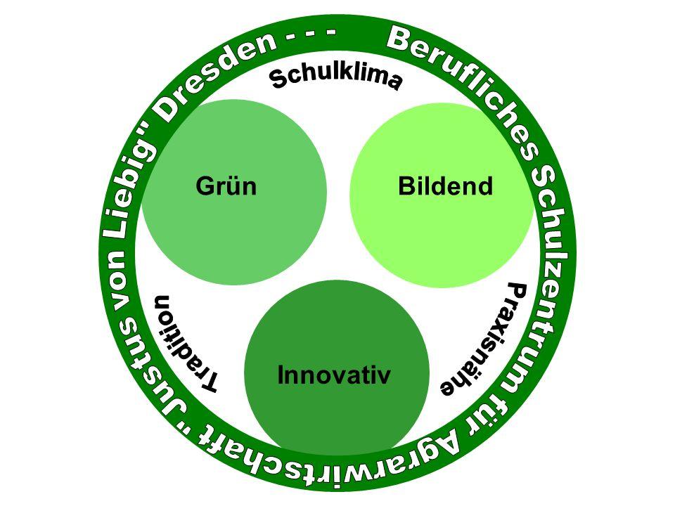 GrünBildend Innovativ