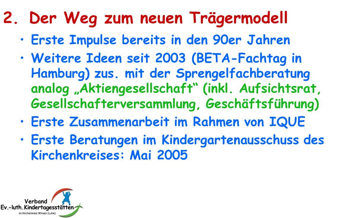 2.Der Weg zum neuen Trägermodell Erste Impulse bereits in den 90er Jahren Weitere Ideen seit 2003 (BETA-Fachtag in Hamburg) zus. mit der Sprengelfachb
