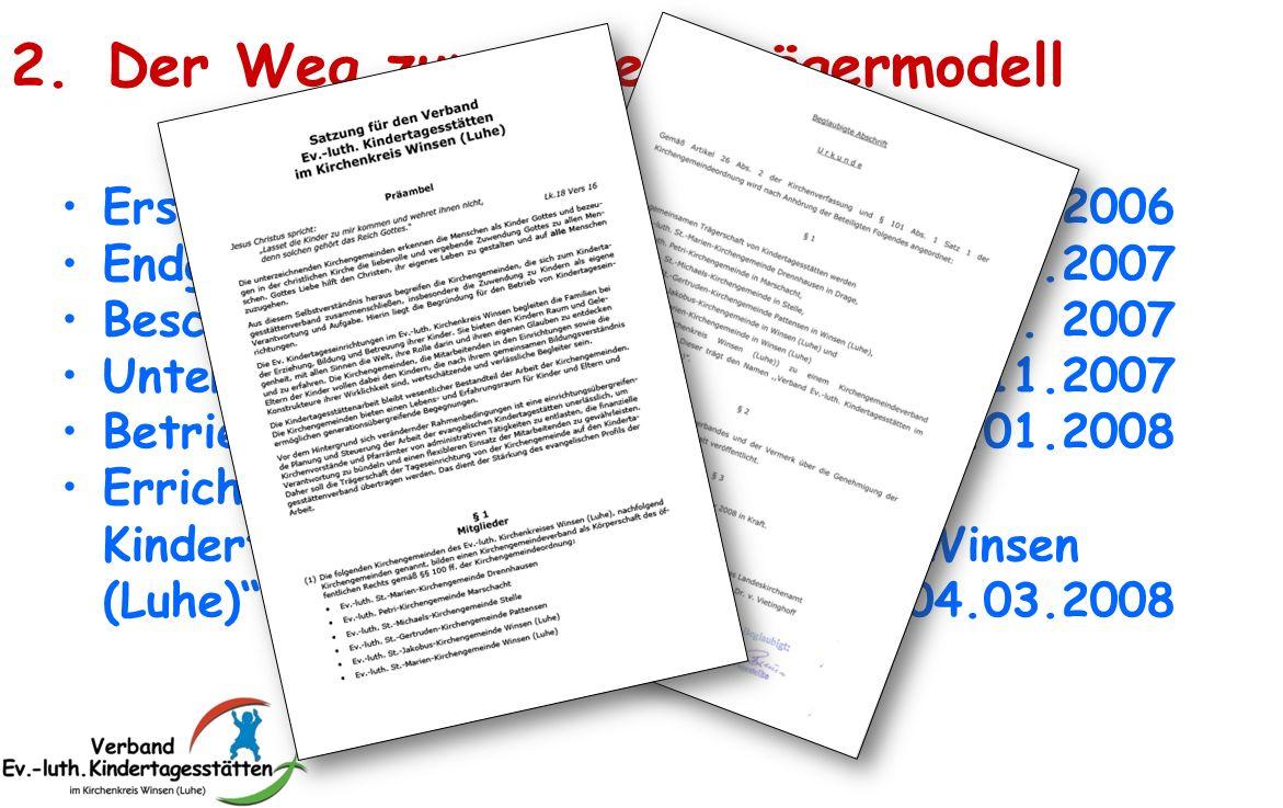 2.Der Weg zum neuen Trägermodell Erster Satzungsentwurf: 18.12.2006 Endgültiger Satzungsentwurf: 10.08.2007 Beschlüsse der Kirchenvorstände: Okt. 2007