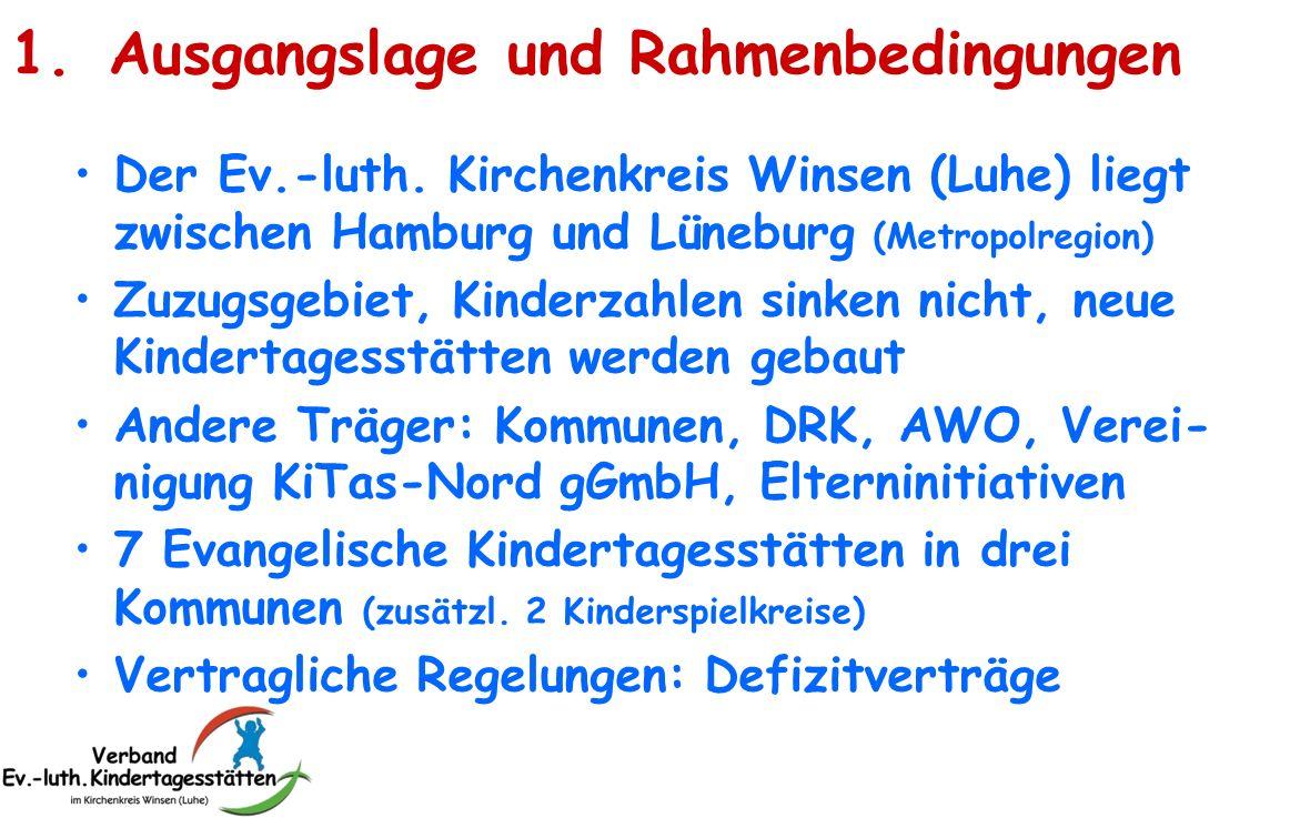 Der Ev.-luth. Kirchenkreis Winsen (Luhe) liegt zwischen Hamburg und Lüneburg (Metropolregion) Zuzugsgebiet, Kinderzahlen sinken nicht, neue Kindertage