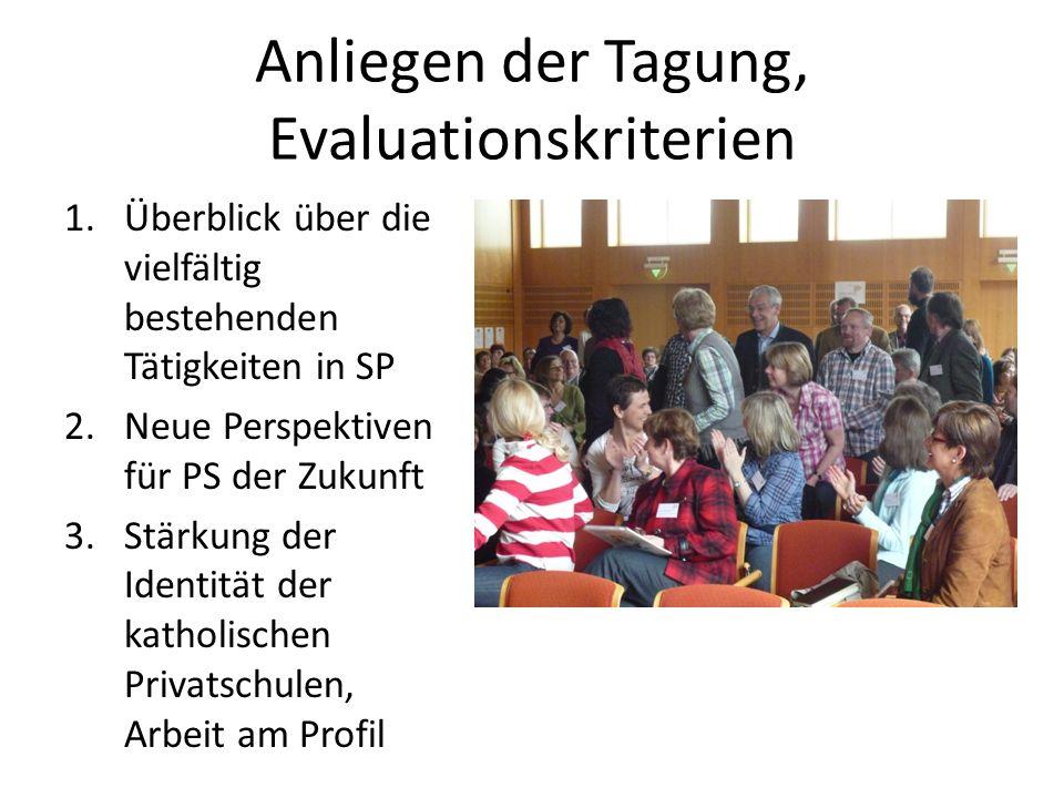 Anliegen der Tagung, Evaluationskriterien 1.Überblick über die vielfältig bestehenden Tätigkeiten in SP 2.Neue Perspektiven für PS der Zukunft 3.Stärk