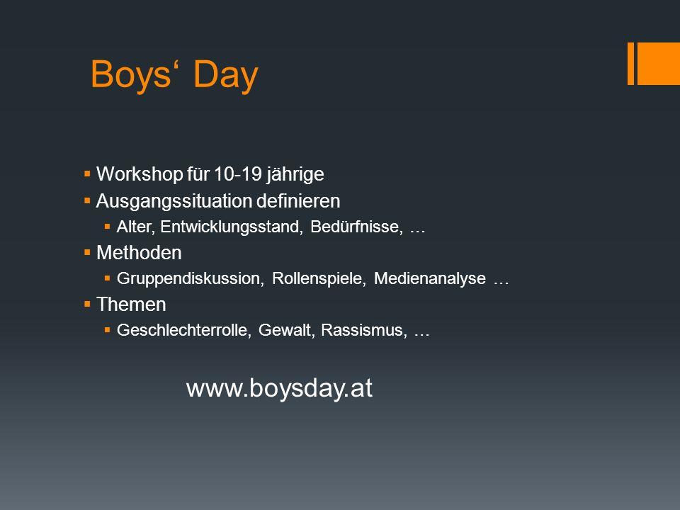 Boys Day Workshop für 10-19 jährige Ausgangssituation definieren Alter, Entwicklungsstand, Bedürfnisse, … Methoden Gruppendiskussion, Rollenspiele, Me