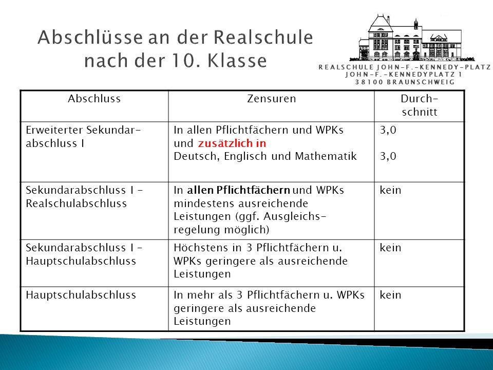 REALSCHULE JOHN-F.-KENNEDY-PLATZ JOHN-F.-KENNEDYPLATZ 1 38100 BRAUNSCHWEIG Abschlüsse an der Realschule nach der 10. Klasse AbschlussZensurenDurch- sc