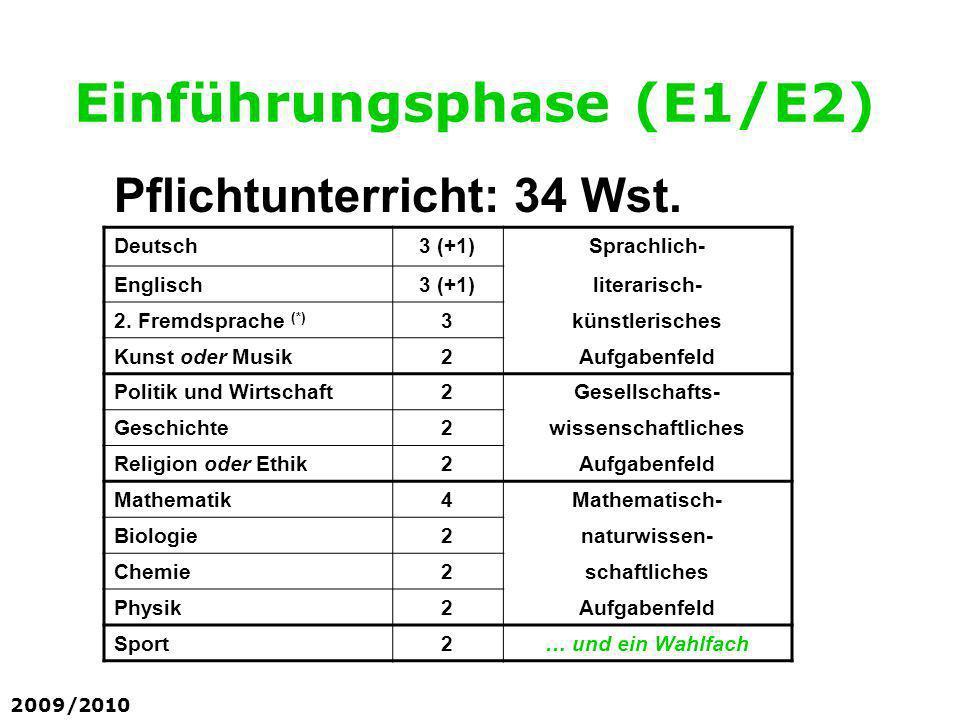 Einführungsphase (E1/E2) Pflichtunterricht: 34 Wst. Deutsch3 (+1)Sprachlich- Englisch3 (+1)literarisch- 2. Fremdsprache (*) 3künstlerisches Kunst oder