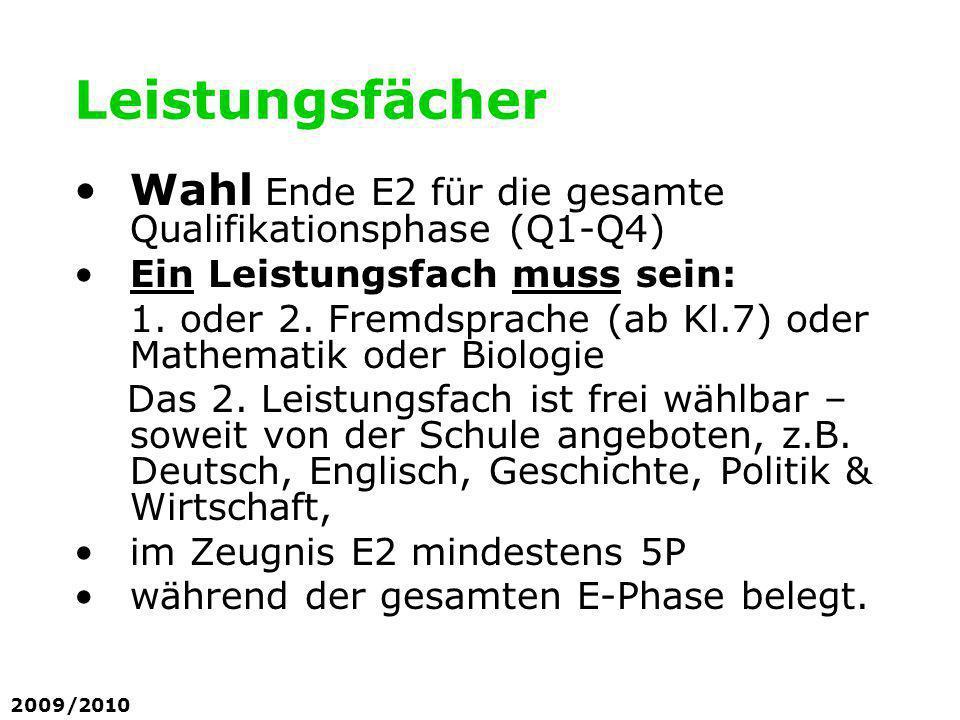 Leistungsfächer Wahl Ende E2 für die gesamte Qualifikationsphase (Q1-Q4) Ein Leistungsfach muss sein: 1. oder 2. Fremdsprache (ab Kl.7) oder Mathemati