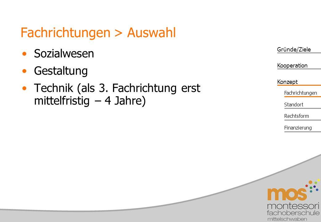 Gründe/Ziele Konzept Kooperation Fachrichtungen Standort Rechtsform Finanzierung Sozialwesen Gestaltung Technik (als 3.