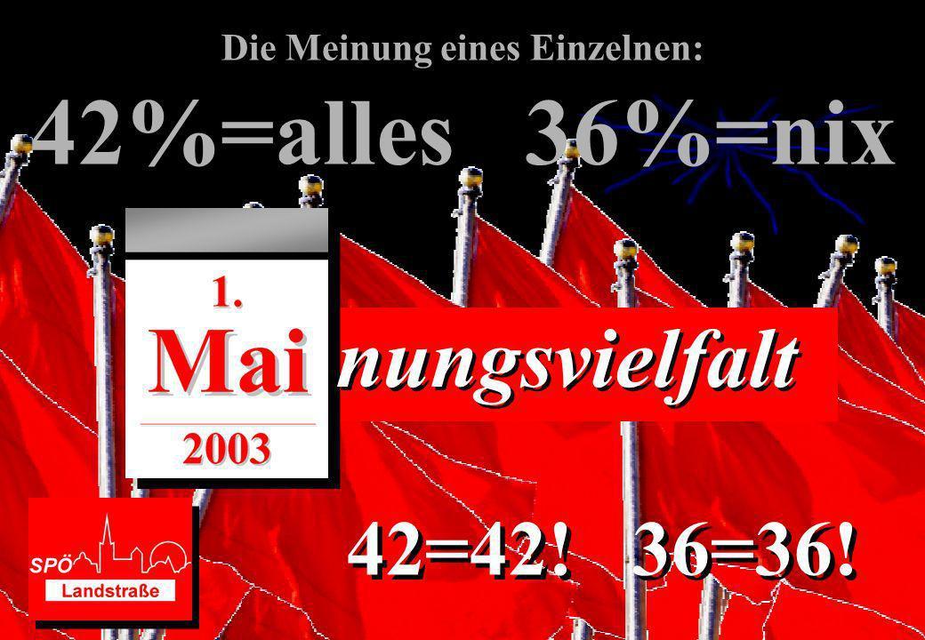 Die Meinung eines Einzelnen: 42%=alles 36%=nix nungsvielfalt 42=42! 36=36!