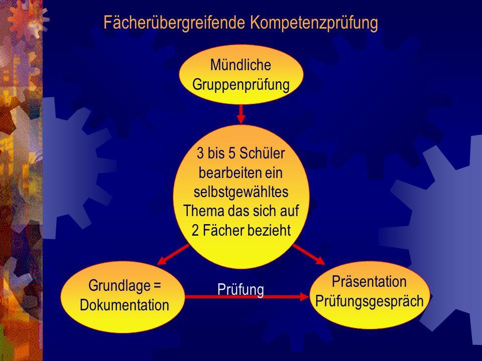 Fächerübergreifende Kompetenzprüfung Mündliche Gruppenprüfung 3 bis 5 Schüler bearbeiten ein selbstgewähltes Thema das sich auf 2 Fächer bezieht Präse