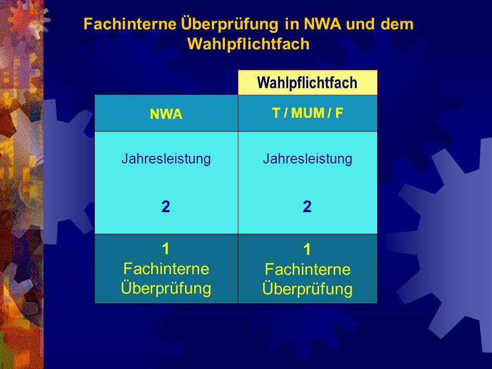 T / MUM / F Jahresleistung 2 NWA Jahresleistung 2 1 Fachinterne Überprüfung 1 Fachinterne Überprüfung Fachinterne Überprüfung in NWA und dem Wahlpflic