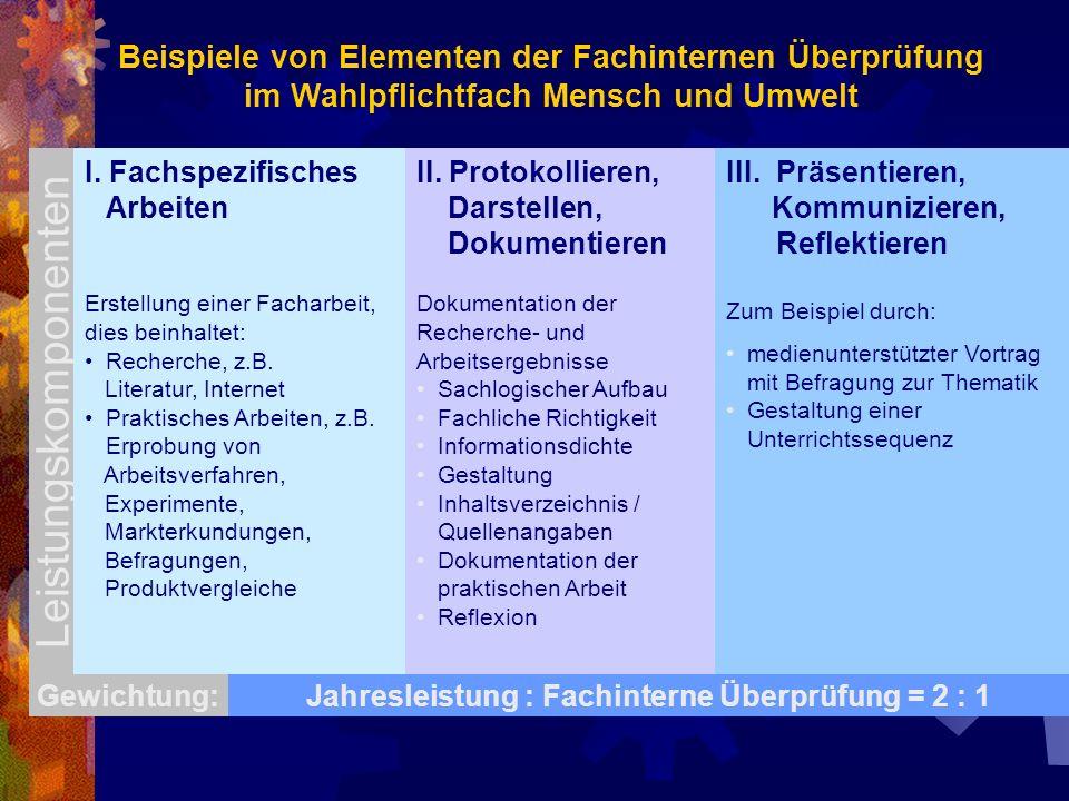 Beispiele von Elementen der Fachinternen Überprüfung im Wahlpflichtfach Mensch und Umwelt Jahresleistung : Fachinterne Überprüfung = 2 : 1Gewichtung: