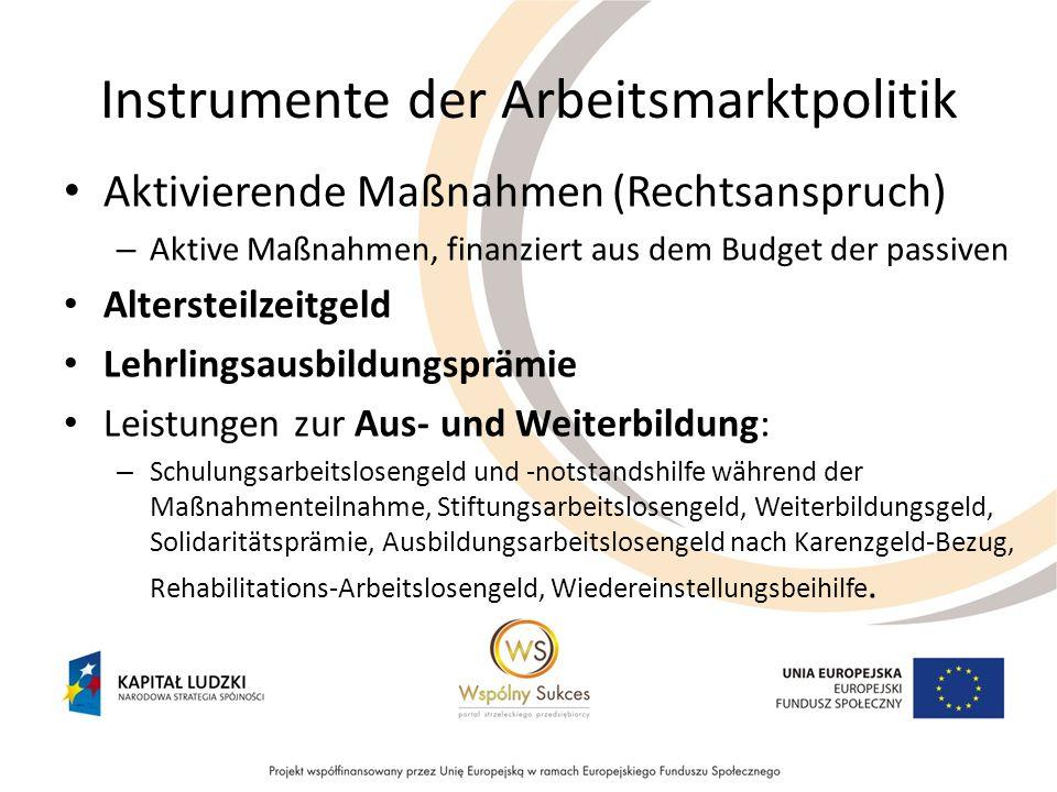 Instrumente der Arbeitsmarktpolitik Aktivierende Maßnahmen (Rechtsanspruch) – Aktive Maßnahmen, finanziert aus dem Budget der passiven Altersteilzeitg