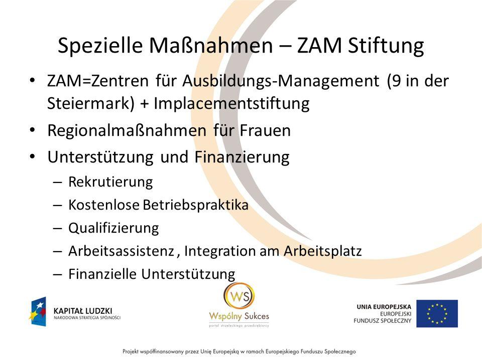 Spezielle Maßnahmen – ZAM Stiftung ZAM=Zentren für Ausbildungs-Management (9 in der Steiermark) + Implacementstiftung Regionalmaßnahmen für Frauen Unt