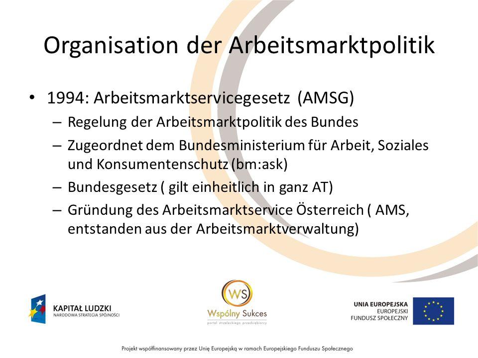 Organisation der Arbeitsmarktpolitik AMS (Arbeitsmarktservice Österreich) ist ein Dienstleistungsunternehmen öffentlichen Rechts mit eigener Rechtspersönlichkeit – 1 Bundesgeschäftsstelle – 9 Landesgeschäftsstellen ( ~ WUP) – 99 Regionalgeschäftsstellen (~ PUP) – 61 Berufsinformationszentren – 5.051 Beschäftigte (2008)