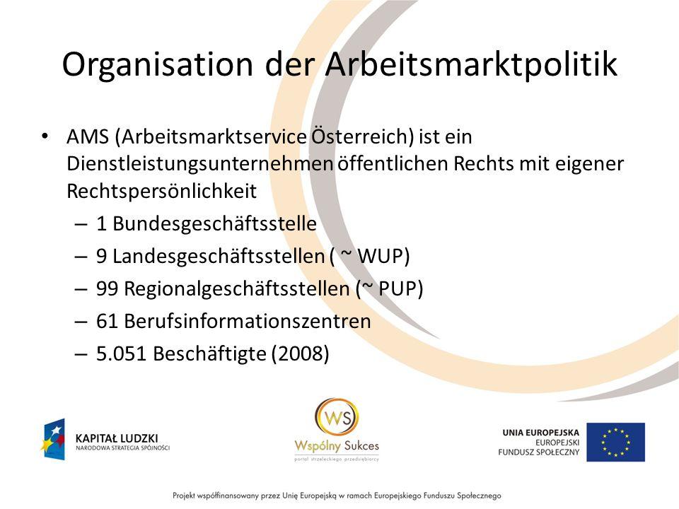 Organisation der Arbeitsmarktpolitik AMS (Arbeitsmarktservice Österreich) ist ein Dienstleistungsunternehmen öffentlichen Rechts mit eigener Rechtsper
