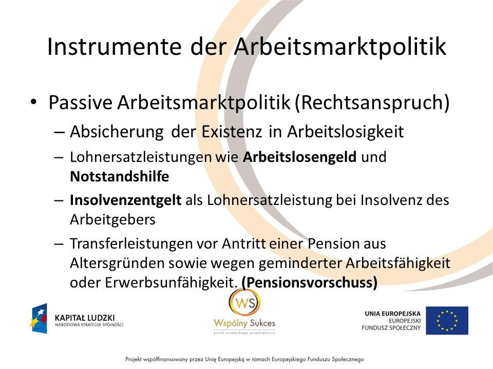 Instrumente der Arbeitsmarktpolitik Passive Arbeitsmarktpolitik (Rechtsanspruch) – Absicherung der Existenz in Arbeitslosigkeit – Lohnersatzleistungen