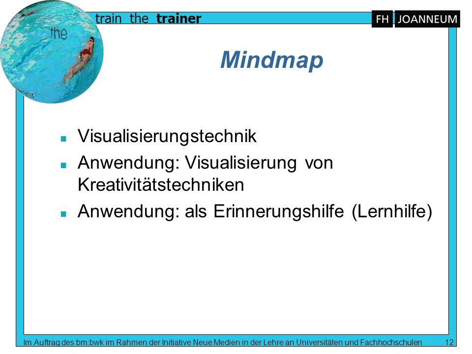 train the trainer Im Auftrag des bm:bwk im Rahmen der Initiative Neue Medien in der Lehre an Universitäten und Fachhochschulen 12 Mindmap n Visualisie