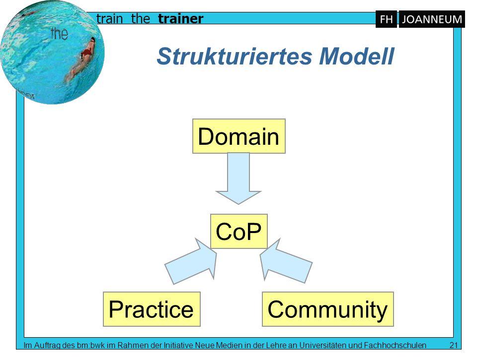 train the trainer Im Auftrag des bm:bwk im Rahmen der Initiative Neue Medien in der Lehre an Universitäten und Fachhochschulen 21 Strukturiertes Model
