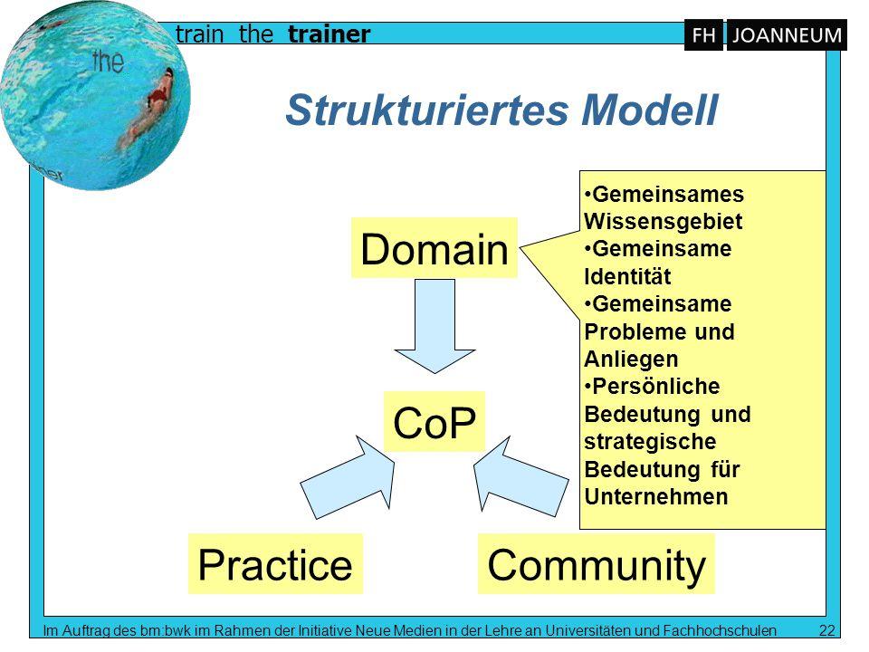 train the trainer Im Auftrag des bm:bwk im Rahmen der Initiative Neue Medien in der Lehre an Universitäten und Fachhochschulen 22 Strukturiertes Model