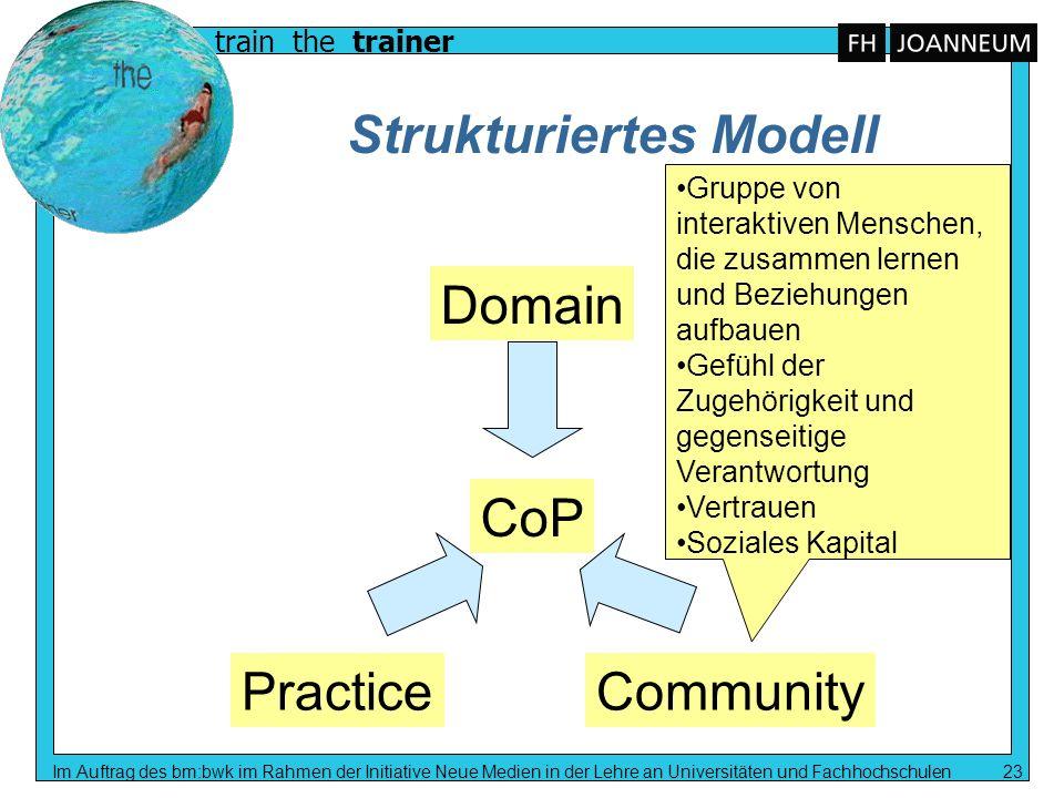 train the trainer Im Auftrag des bm:bwk im Rahmen der Initiative Neue Medien in der Lehre an Universitäten und Fachhochschulen 23 Strukturiertes Model