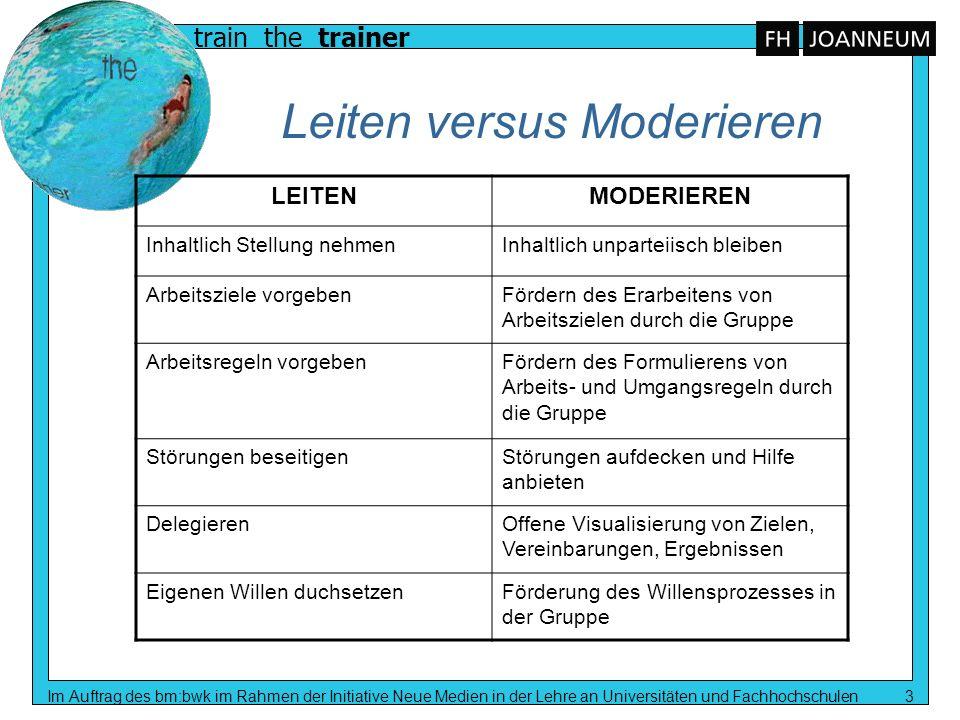 train the trainer Im Auftrag des bm:bwk im Rahmen der Initiative Neue Medien in der Lehre an Universitäten und Fachhochschulen 3 Leiten versus Moderie